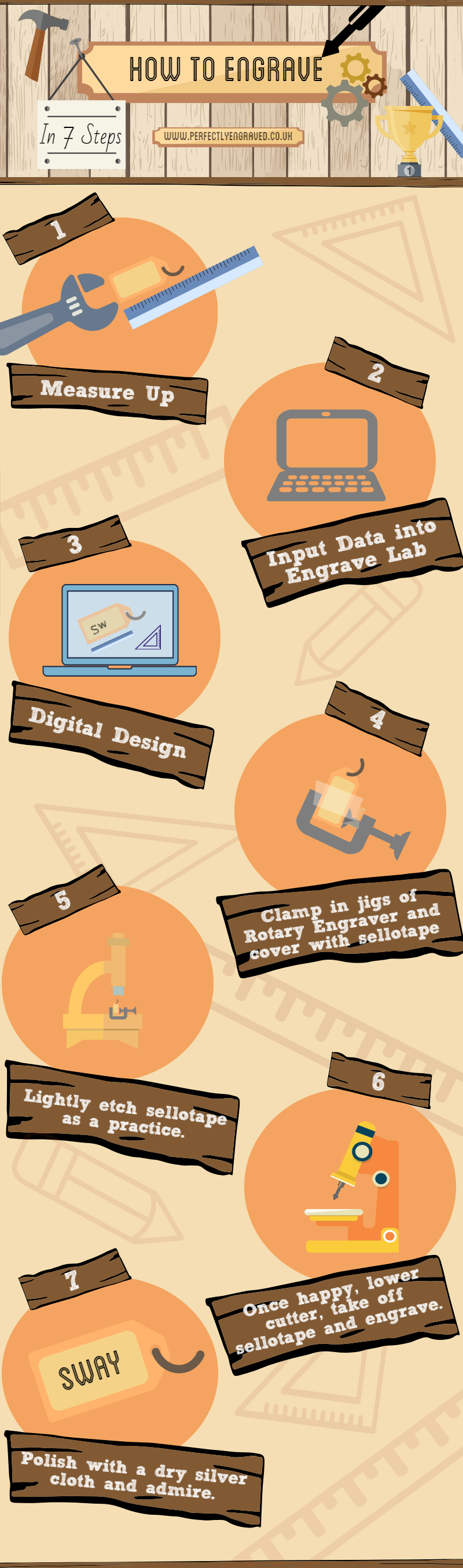 How To Engrave Infographic